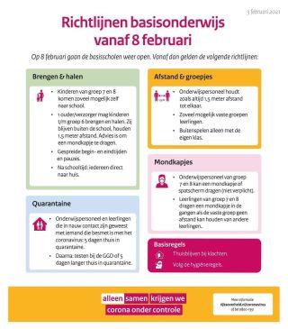 Informatiebrief: heropening scholen op 8 februari